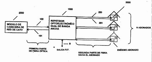 adaptaciones para la transmisi u00f3n por cable el u00e9ctrico  h04n u2026