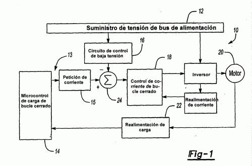 REGULACION DE TENSION DE NETRADA DE UN CONTROLADOR POR MODULACION DE ENERGIA DE UN ACTUADOR.
