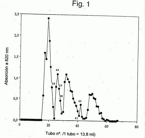 SALES DEL ACIDO 2-METIL-3-BUTENIL-1-PIROFOSFORICO Y AGENTES PARA TRATAR LINFOCITOS.