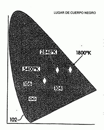 Otras fuentes de luz cip 2007 cip 2007 m canica - Dowling iluminacion ...