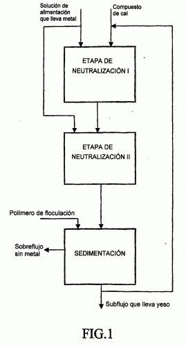 UN METODO PARA LA RETIRADA DE METALES DE UNA SOLUCION ACUOSA USANDO PRECIPITACION CON CAL.
