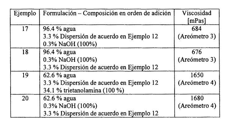 DISPERSIONES ACUOSAS DE POLIMERIZADOS HIDROSOLUBLES DE MONOMEROS ANIONICOS ETILENICAMENTE INSATURADOS, SU PROCEDIMIENTO DE FABRICACION Y SU UTILIZACION.