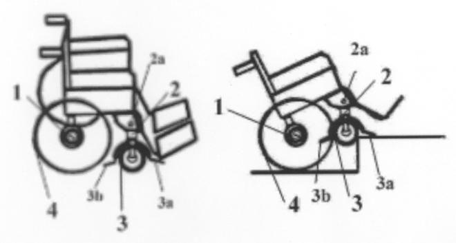 Silla de ruedas para subir y bajar bordillos altos for Sillas para subir y bajar escaleras