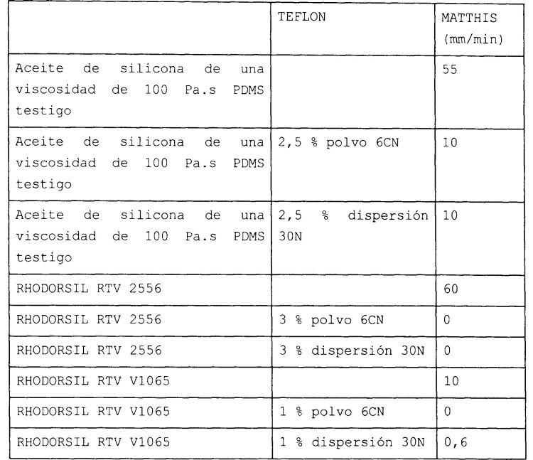 Pouchelon alain 16 inventos patentes dise os y o modelos for Porque gotea la regadera
