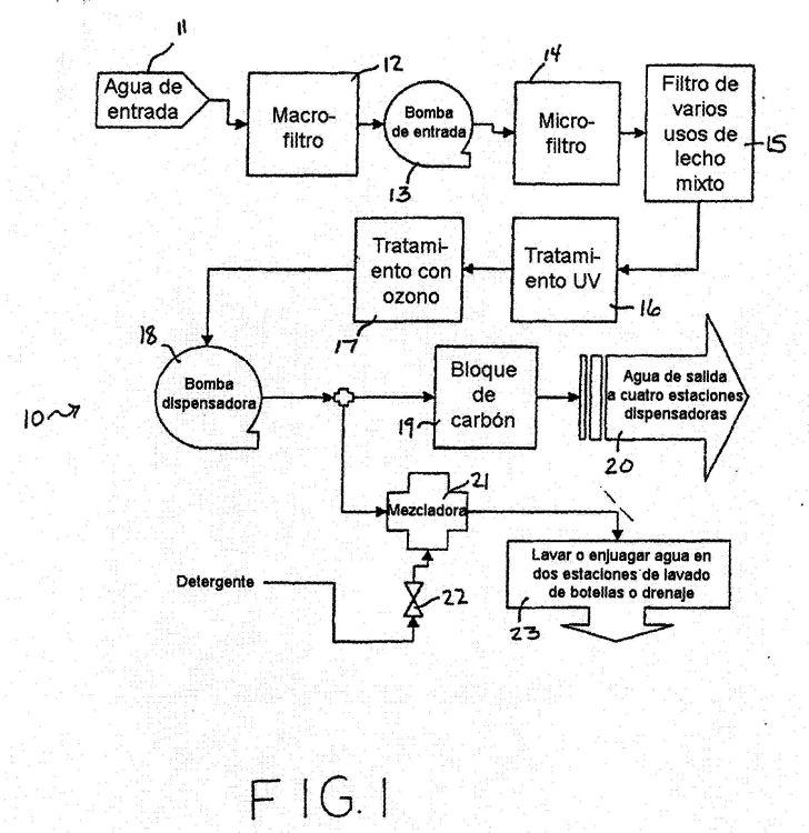 Sistema Y Procedimiento Para La Purificacion De Agua 181