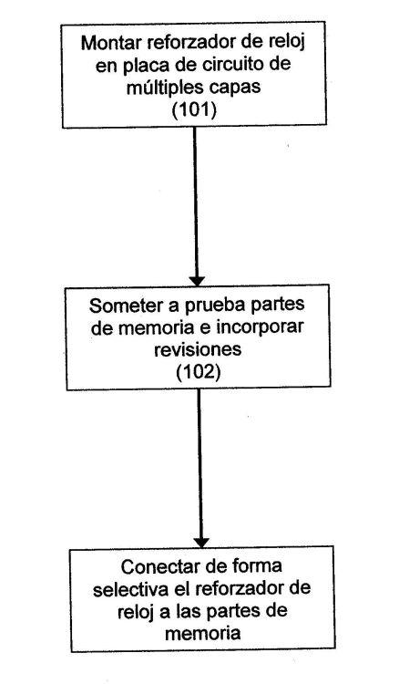 CONJUNTO DE MODULO DE MEMORIA QUE UTILIZA CHIPS PARCIALMENTE DEFECTUOSOS.