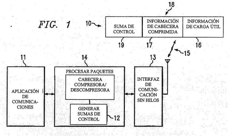 REUTILIZACION DE INFORMACION DE CALCULO DE SUMAS DE CONTROL ESTATICAS EN LA COMPRESION/DESCOMPRESION.