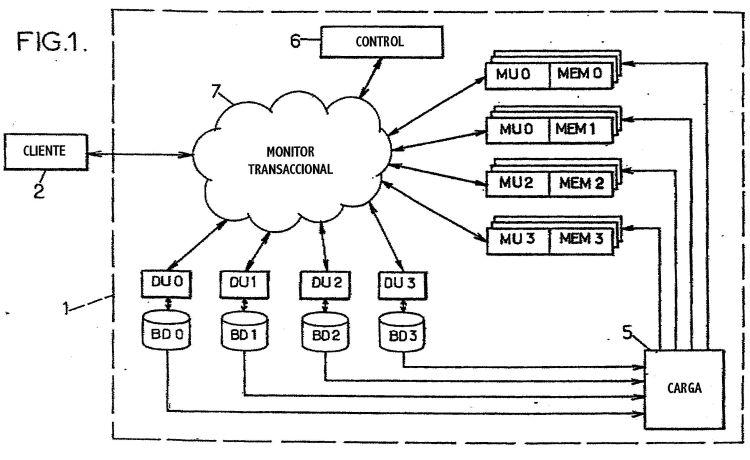 Sistemas Biometricos de Identificacion Sistema de Identificacion o