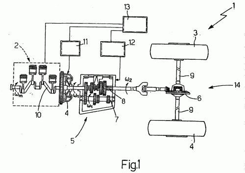 magneti marelli powertrain s p a  69 patentes  modelos y  o