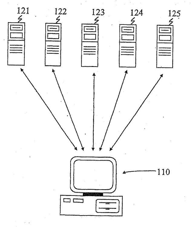 METODO Y SISTEMA DE AUTOMATIZACION DE INTERACCIONES EN INTERNET.