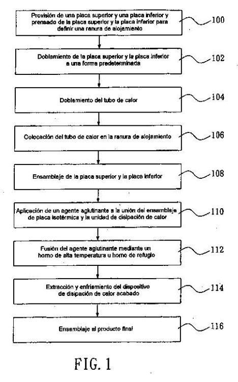 DISPOSITIVO DE DISIPACION DE CALOR CON ENSAMBLAJE DE PLACA ISOTERMICA DE FORMA PREDETERMINADA Y PROCEDIMIENTO PARA FABRICAR EL MISMO.
