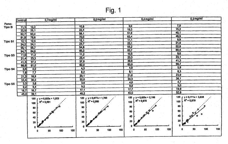 DENKA SEIKEN CO., LTD. 11 patentes, modelos y/o diseños.