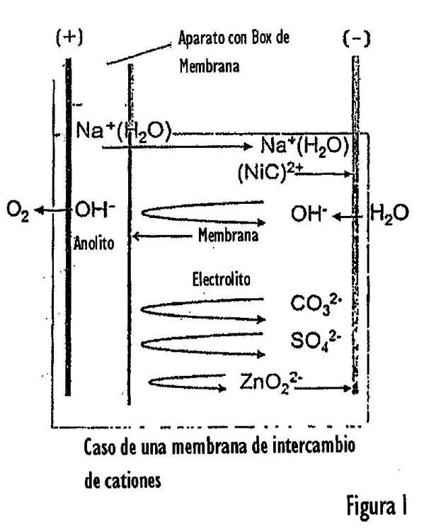 INSTALACION PARA DEPOSITO DE ZINC.