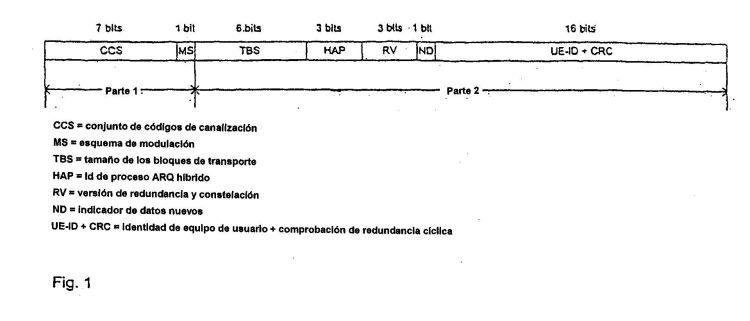 MEJORA DE LA SEÑALIZACION DEL TAMAÑO DE LOS BLOQUES DE TRANSPORTE (TBS).