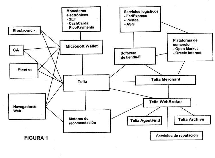 MEJORAS EN SISTEMAS DE TRANSMISION DE TELECOMUNICACIONES O EN RELACION A LOS MISMOS.