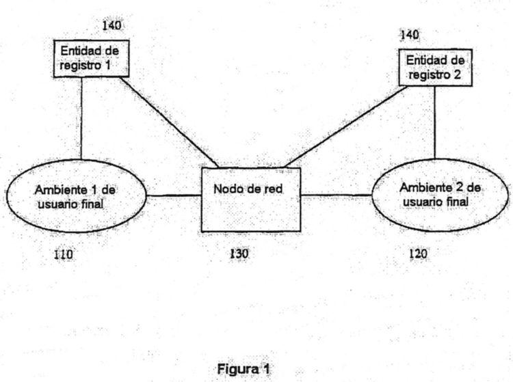 METODO Y DISPOSICION PARA COMUNICACION MULTIMEDIA.