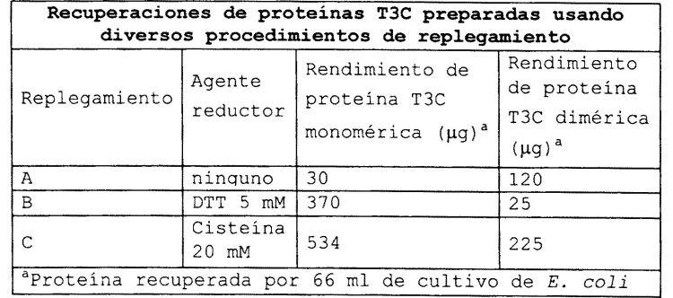 METODOS PARA REPLEGAMIENTO DE PROTEINAS QUE CONTIENEN RESIDUOS DE CISTEINA LIBRE.