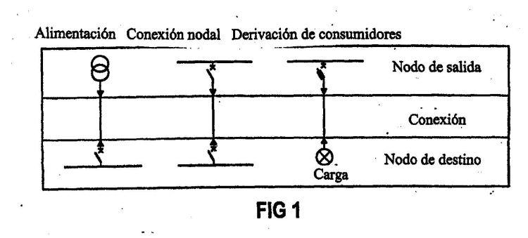PROCEDIMIENTO PARA LA PROYECCION DE UNA INSTALACION ELECTRICA Y DISPOSITIVO DE PROYECCION.