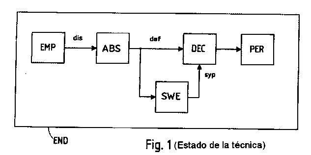 PROCEDIMIENTO PARA LA SINCRONIZACION DE TRAMAS EN UN SISTEMA DE MULTIPLEXADO EN EL TIEMPO.