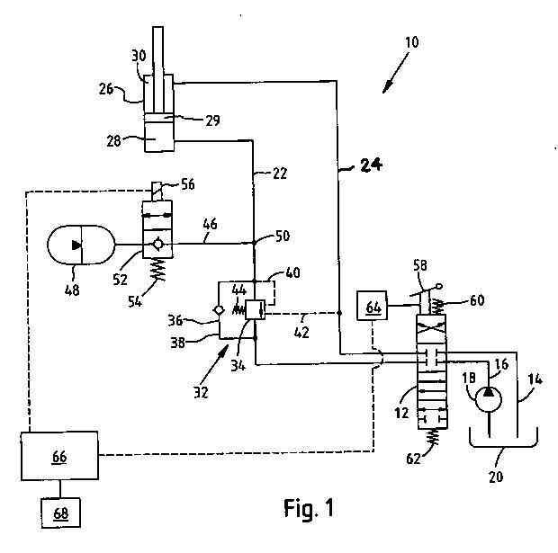 Sistema de suspensión hidráulica