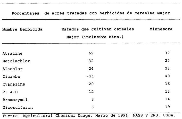 UTILIZACION DE LINEAS DE MAIZ RESISTENTES AL GLIFOSATO.