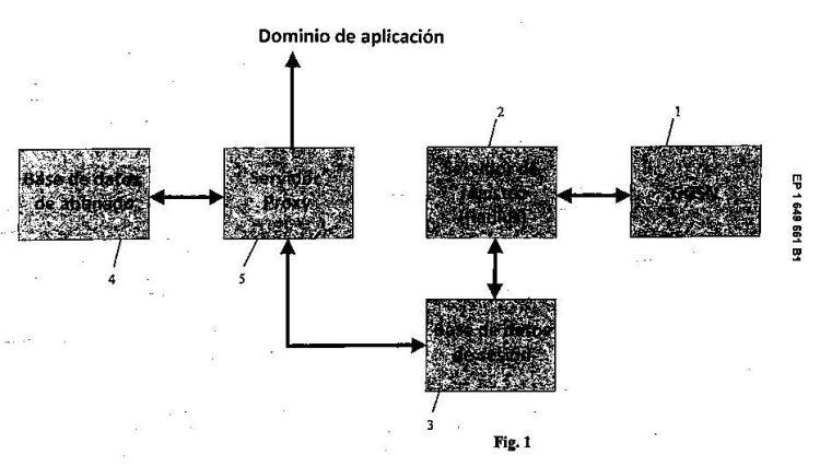 AUTENTICACION DE ACCESO TRANSPARENTE EN NUCLEOS DE REDES GPRS.