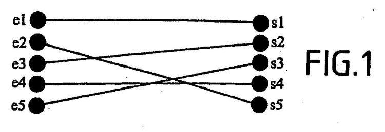 CABLEADO ELECTRICO POR PERMUTACIONES QUE UTILIZA CIRCUITOS IMPRESOS CONFIGURABLES.