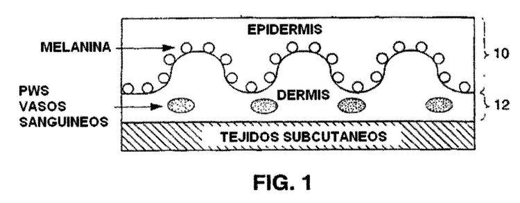 DISPOSITIVO DE ENFRIAMIENTO DINAMICO DE TEJIDOS BIOLOGICOS EN CIRUGIA LASER.