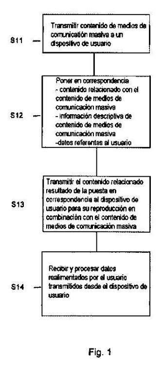 DISPOSITIVO ELECTRONICO Y METODOS PARA REPRODUCCION DEL CONTENIDO DE MEDIOS DE COMUNICACION MASIVA Y EL CONTENIDO RELACIONADO.