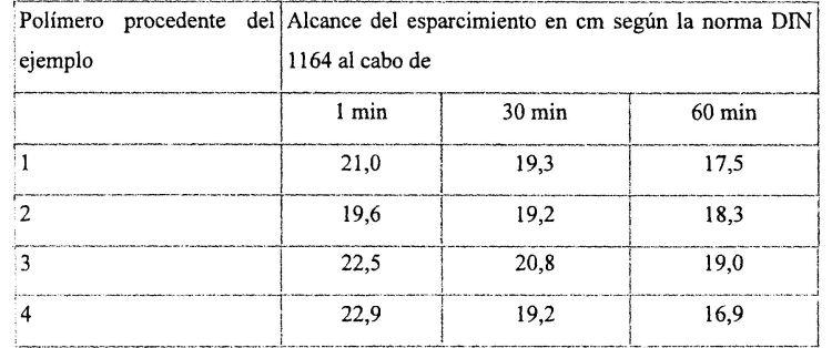 EMPLEO DE POLIMEROS SOLUBLES EN AGUA DE ESTERES FORMADOS POR EL ACIDO ACRILICO, EL ACIDO METACRILICO Y ALQUILPOLIALQUILENGLICOLES COMO ADITIVO PARA SISTEMAS CEMENTOSOS.
