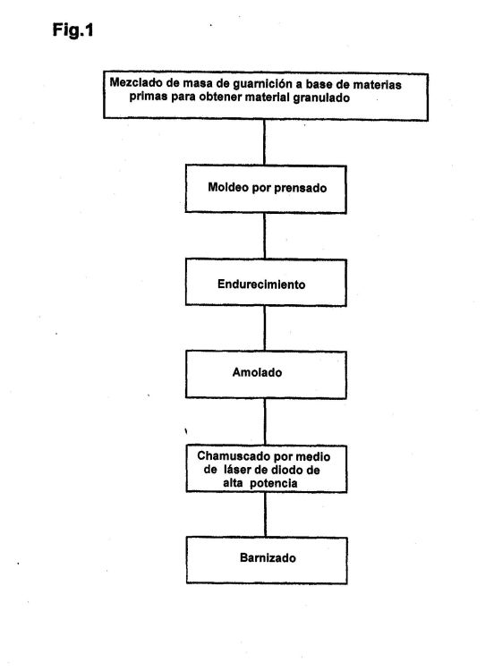 PROCEDIMIENTO PARA FABRICAR UNA MORDAZA PARA FRENOS DE DISCO.