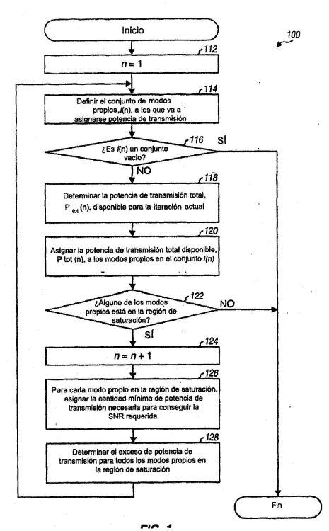 REASIGNACION DEL EXCESO DE POTENCIA PARA SISTEMAS DE MULTIPLE ENTRADA MULTIPLE SALIDA (MIMO) DE INFORMACION DE ESTADO DE CANAL (CSI) COMPLETA.