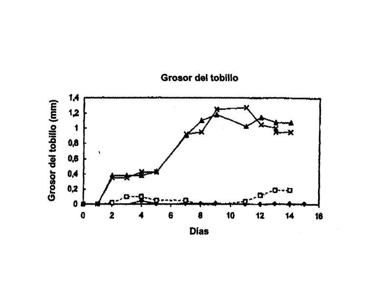 2-(3-AMINOARIL)AMINO-4-ARIL-TIAZOLES Y SU UTILIZACION COMO INHIBIDORES DE C-KIT.