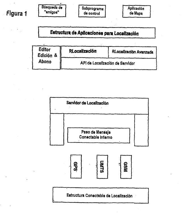 METODO PARA CAPACITAR A UN DISPOSITIVO DE INFORMACION INALAMBRICO PARA ACCESO A DATOS DE LOCALIZACION.