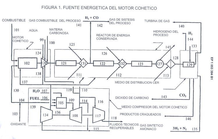 METODO PARA SISTEMAS DE CONVERSION DE COMBUSTIBLE EN ENERGIA.