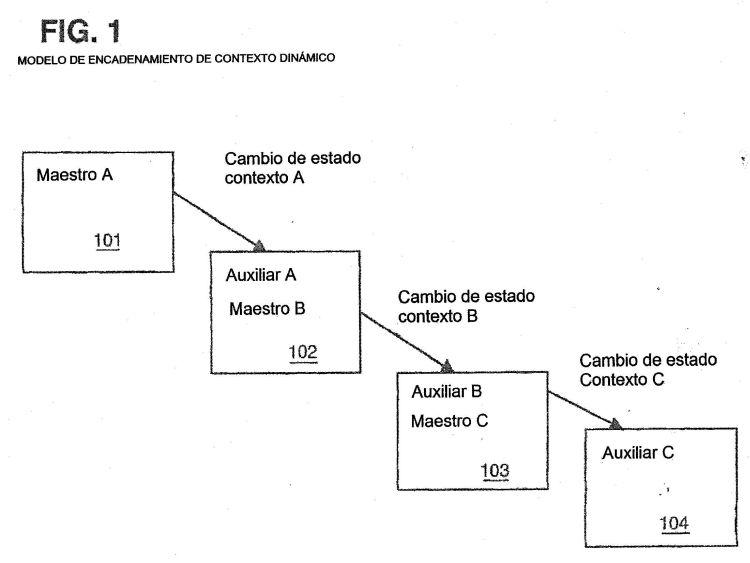 METODO Y APARATO PARA TRANSMITIR INFORMACION DE SESION DE UN SERVIDOR DE PORTAL.