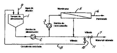PROCEDIMIENTO PARA LA PRODUCCION DE UNA FORMA CONFORMADA SOLIDA A PARTIR DE HIDROLIZADOS DE ALMIDON CON BAJO CONTENIDO EN ED Y/O RECUBIERTA CON ESTOS HIDROLIZADOS DE ALMIDON.