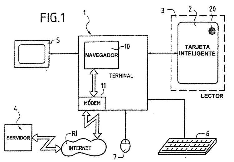 Procedimiento y arquitectura de control a distancia de una for Arquitectura tecnica a distancia
