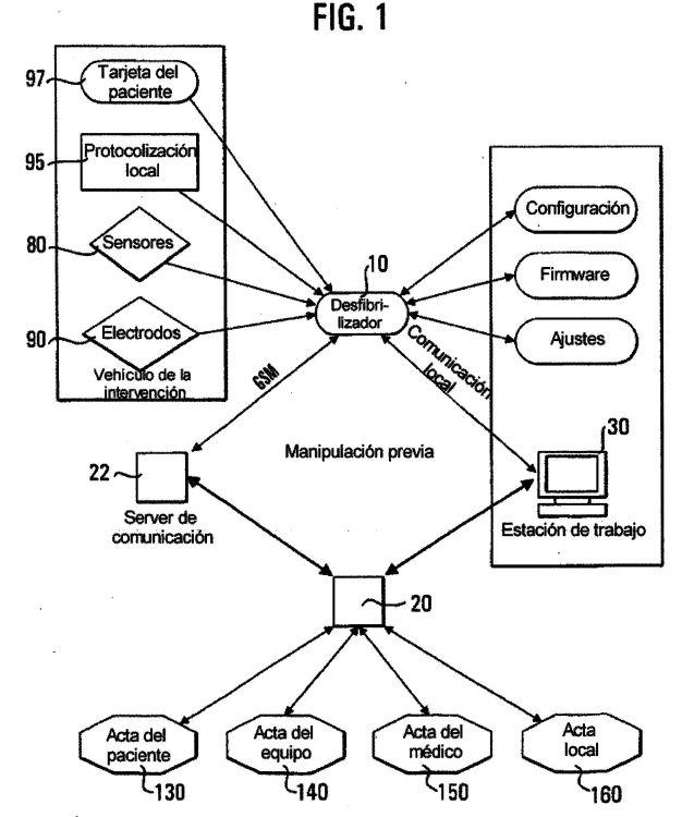 SISTEMA DE COMUNICACION Y PROCEDIMIENTO PARA LA MANIPULACION DE DATOS MEDICOS.