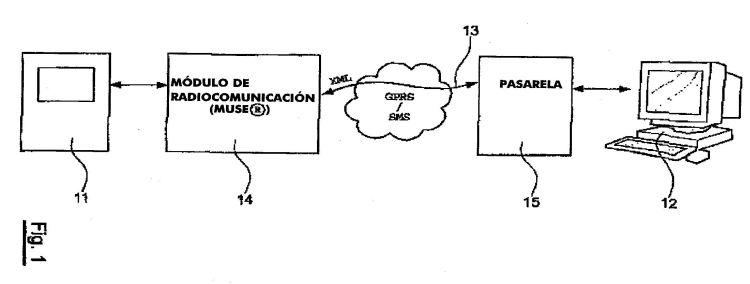 SISTEMA Y PROCEDIMIENTO DE CONTROL DE EQUIPOS A DISTANCIA CON LA AYUDA DE COMANDOS AT, DISPOSITIVO, MODULO DE RADIOCOMUNICACION Y PROGRAMA CORRESPONDIENTES.