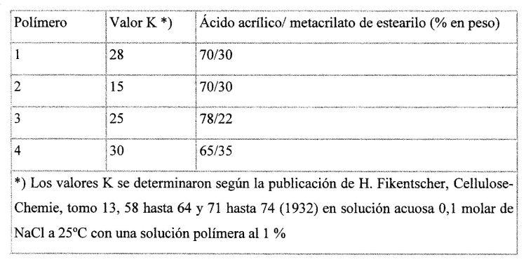 AGENTES ESPESANTES PARA COMPOSICIONES QUE CONTIENEN TENSIOACTIVOS.