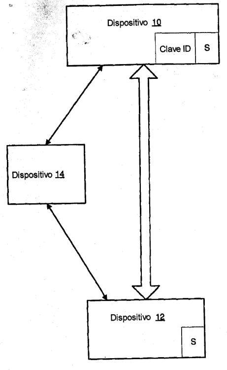 AUTENTIFICACION CRIPTOGRAFICA DE UN DISPOSITIVO.