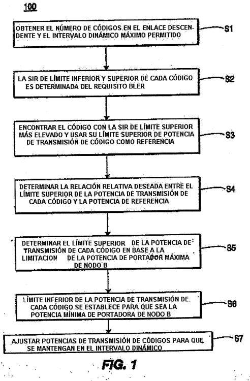 DETERMINACION DEL INTERVALO DE POTENCIA DE TRANSMISION DE CODIGO EN EL CONTROL DE POTENCIA DEL ENLACE DESCENDENTE PARA SISTEMAS CELULARES.