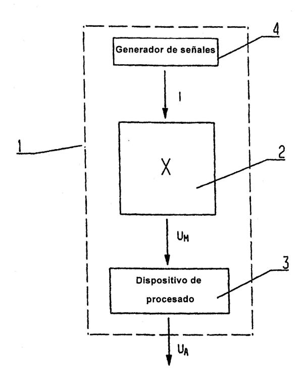ELEMENTO CONSTRUCTIVO DE SENSOR HALL.