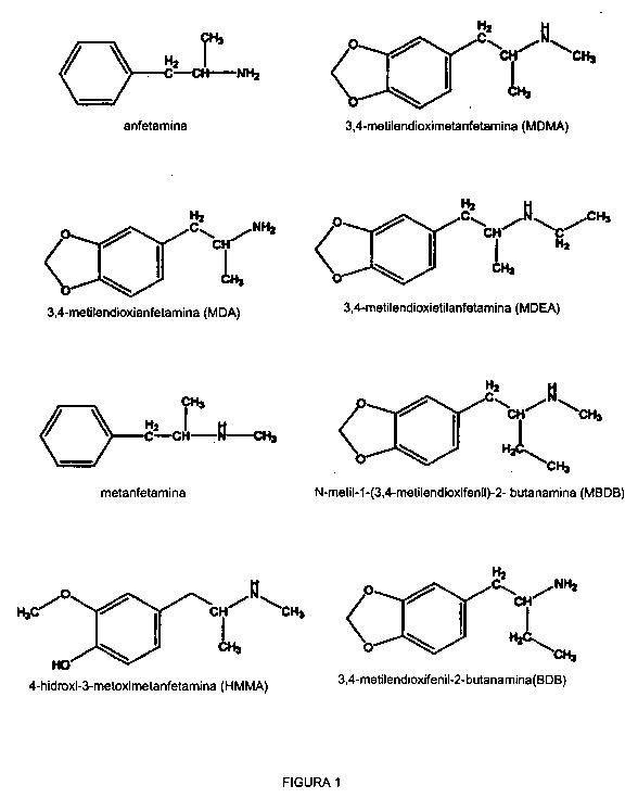 inmunoensayo para la deteccion de anfetaminas y sus derivados