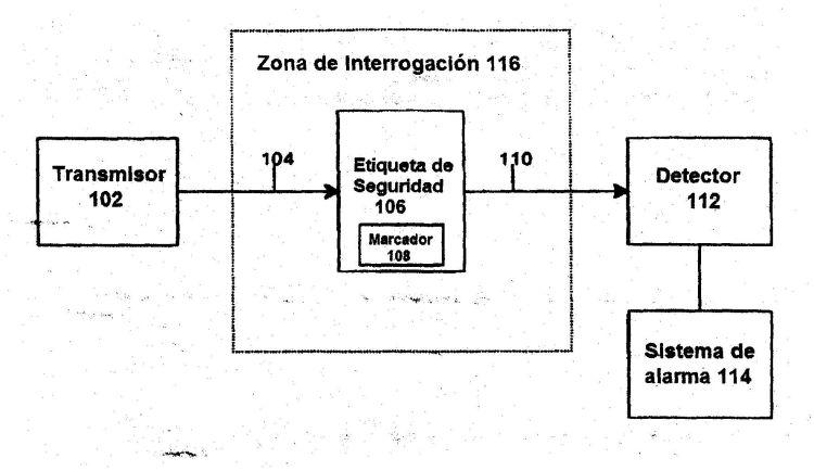 MARCADOR POR DIVISION DE FRECUENCIA PARA SISTEMA ELECTRONICO DE VIGILANCIA DE ARTICULOS.