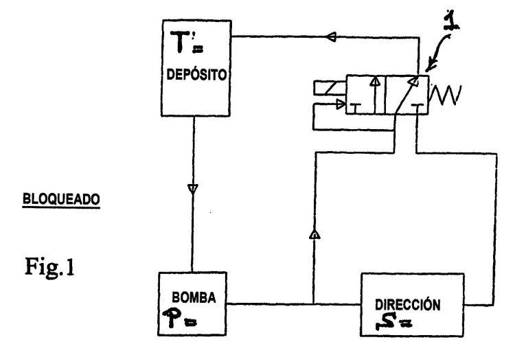 Circuito Hidraulico : Mecanismo de enclavamiento para la proteccion un