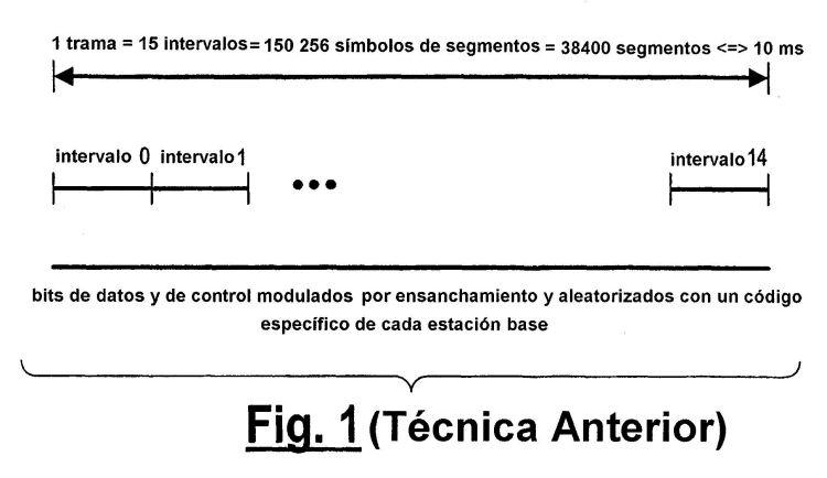 METODO Y APARATO PARA CONTROLAR LA TRANSMISION DE PAQUETES EN UN SISTEMA DE COMUNICACIONES INALAMBRICAS.