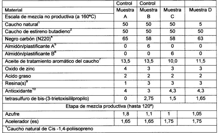 NEUMATICO AGRICOLA CON BANDA DE RODADURA DE COMPOSICION DE CAUCHO QUE CONTIENE UN COMPUESTO DE ALMIDON/PLASTIFICANTE.