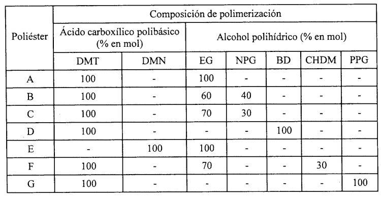 PELICULA DE POLIESTER TERMORRETRACTIL Y ETIQUETA.